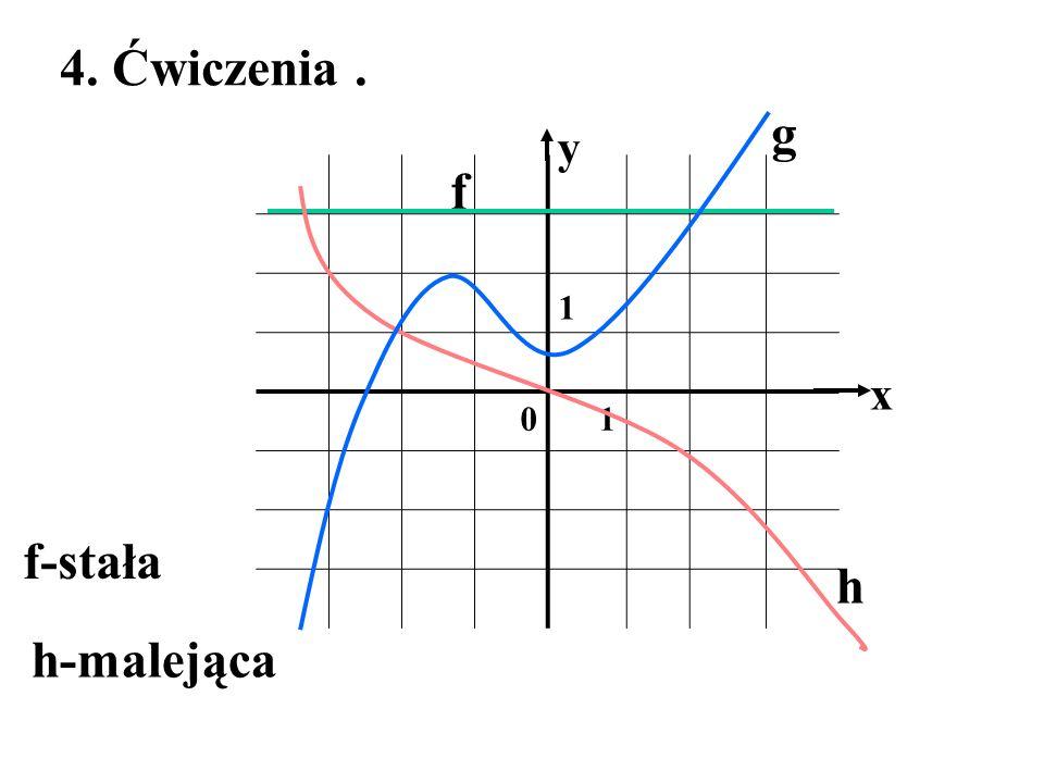 4. Ćwiczenia . g y 1 f x f-stała h h-malejąca