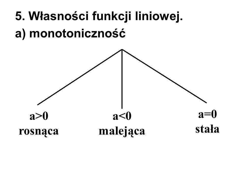 5. Własności funkcji liniowej.