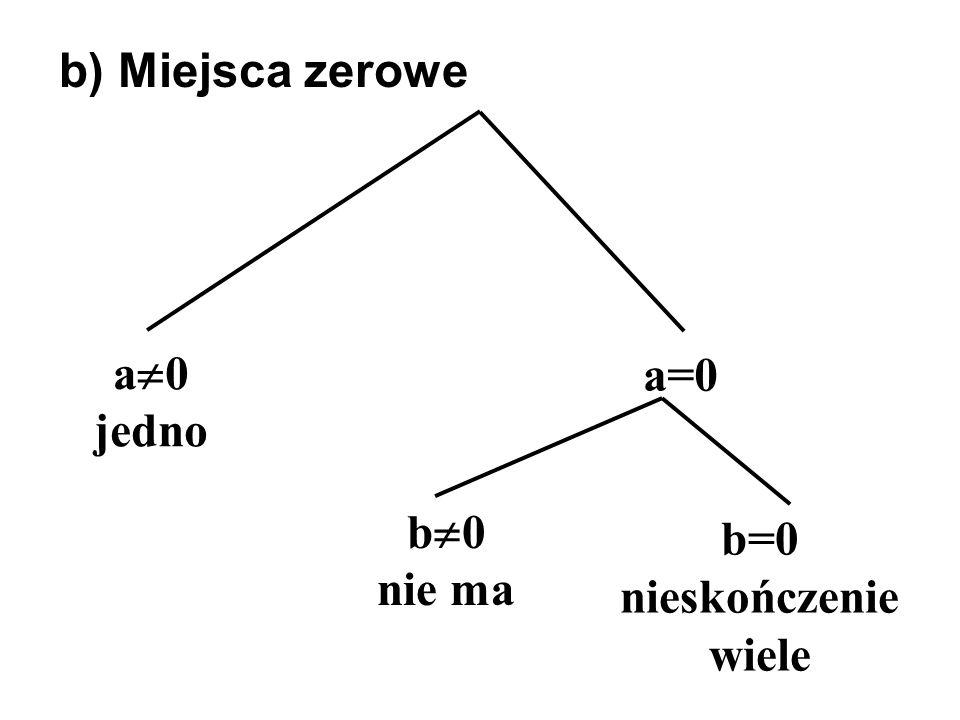 b) Miejsca zerowe a0 jedno a=0 b0 nie ma b=0 nieskończenie wiele