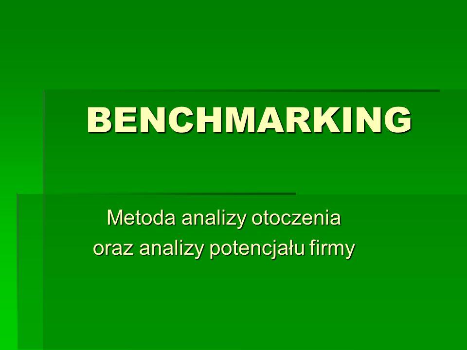 Metoda analizy otoczenia oraz analizy potencjału firmy