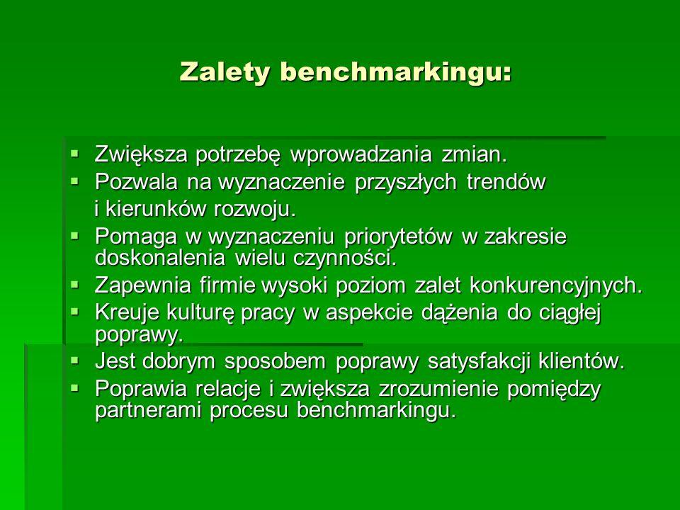 Zalety benchmarkingu: