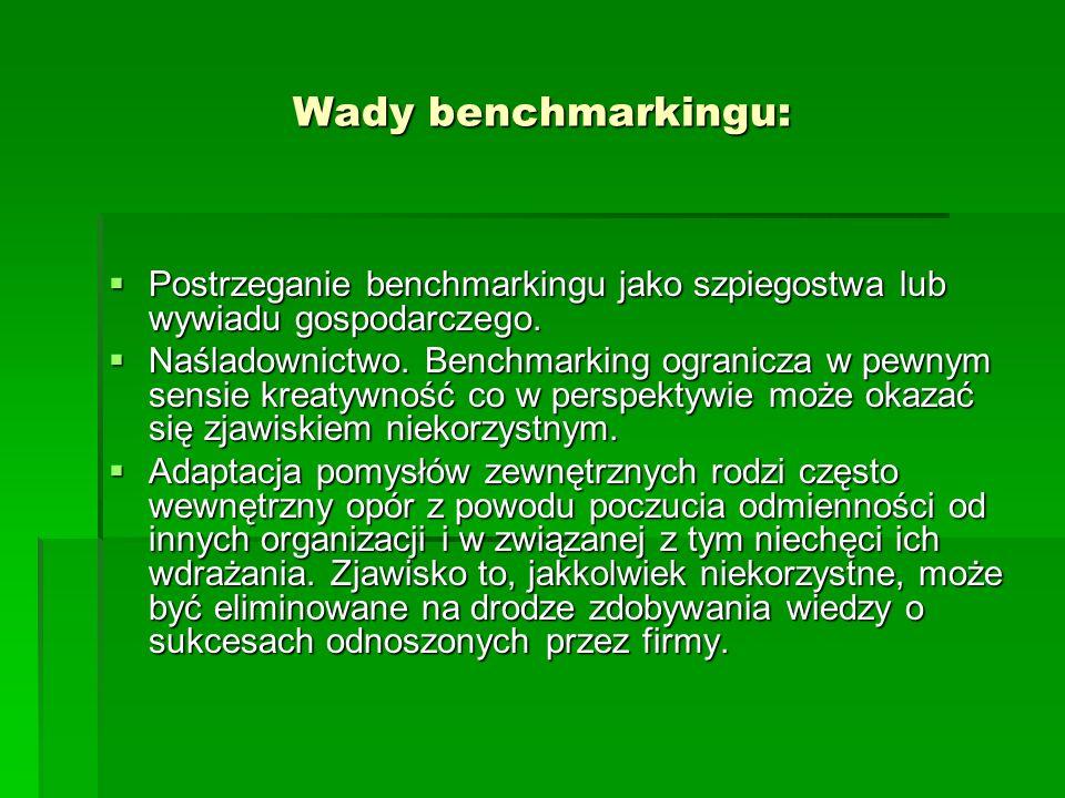 Wady benchmarkingu: Postrzeganie benchmarkingu jako szpiegostwa lub wywiadu gospodarczego.