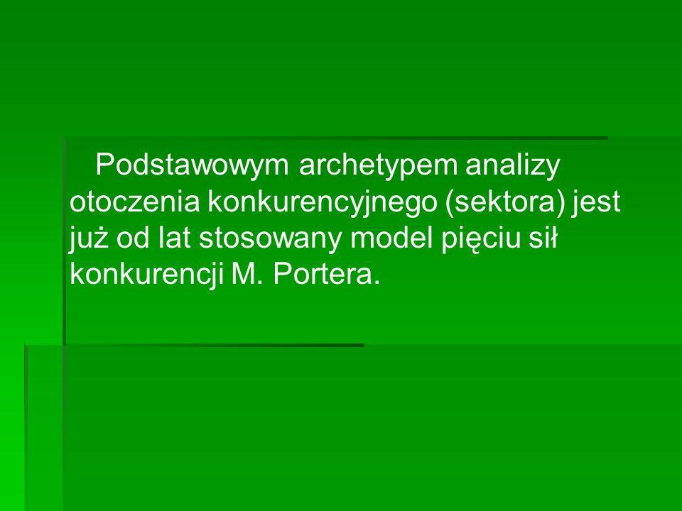 Podstawowym archetypem analizy