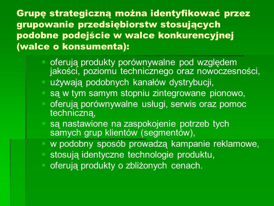 Grupę strategiczną można identyfikować przez grupowanie przedsiębiorstw stosujących podobne podejście w walce konkurencyjnej (walce o konsumenta):