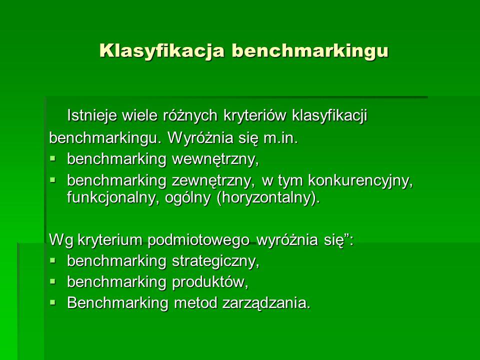 Klasyfikacja benchmarkingu