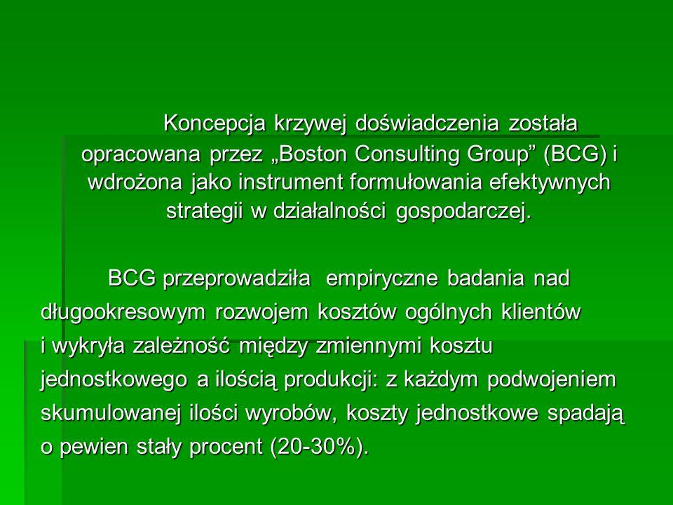 """Koncepcja krzywej doświadczenia została opracowana przez """"Boston Consulting Group (BCG) i wdrożona jako instrument formułowania efektywnych strategii w działalności gospodarczej."""