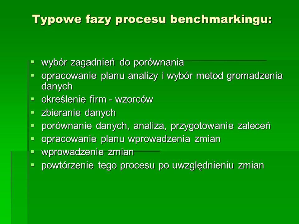Typowe fazy procesu benchmarkingu: