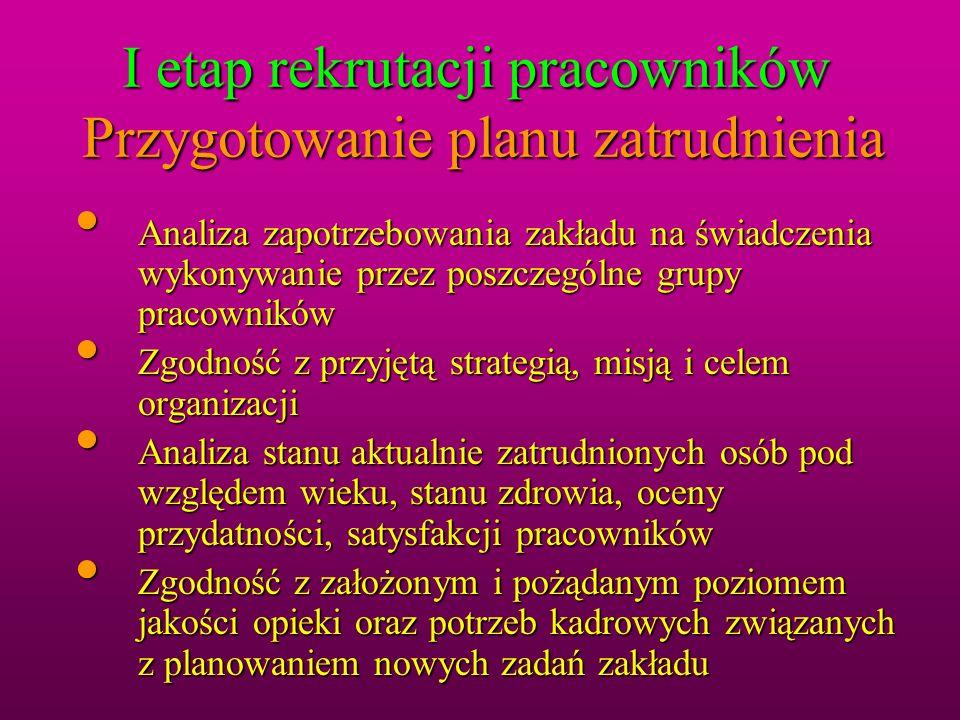 I etap rekrutacji pracowników Przygotowanie planu zatrudnienia