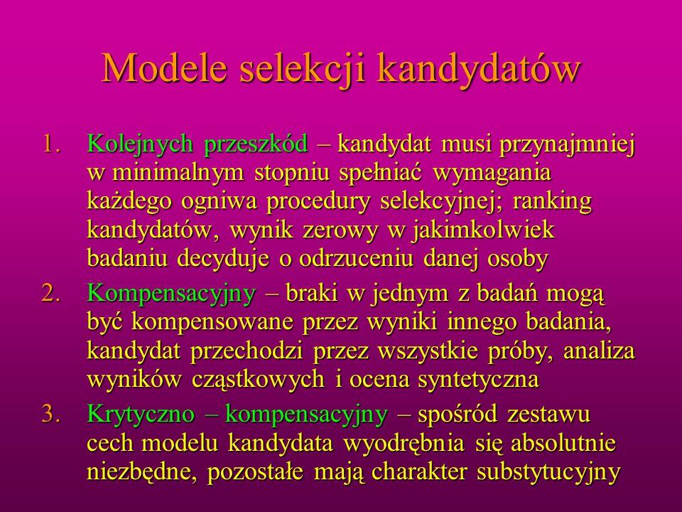 Modele selekcji kandydatów