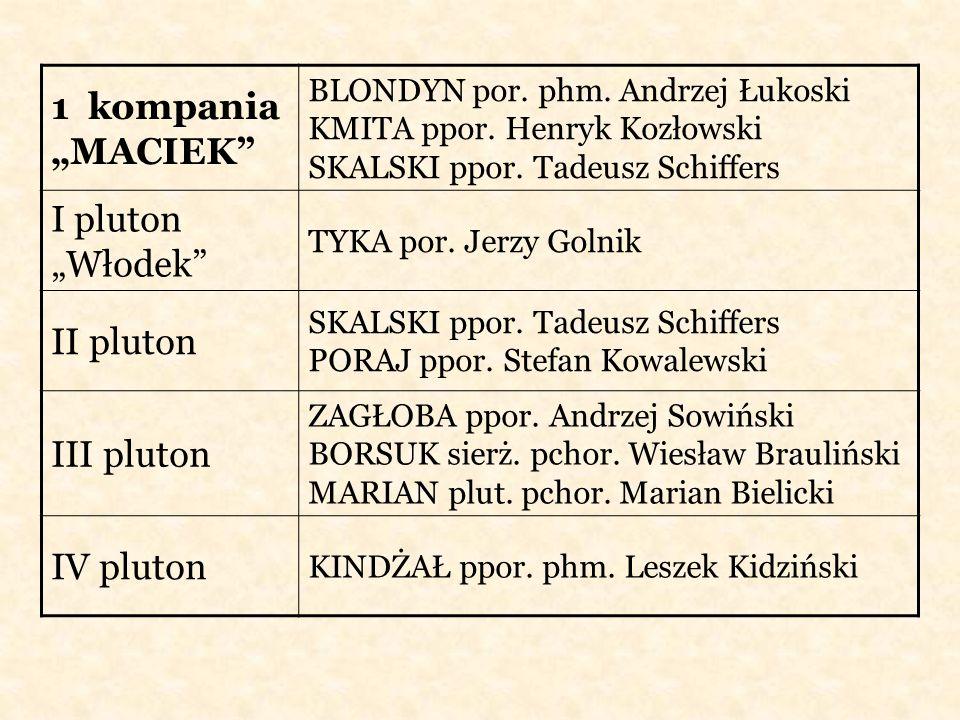 "1 kompania ""MACIEK I pluton ""Włodek II pluton III pluton IV pluton"