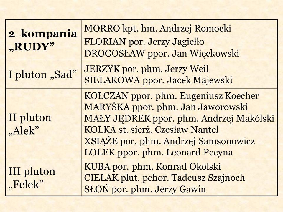 "2 kompania ""RUDY I pluton ""Sad II pluton ""Alek III pluton ""Felek"