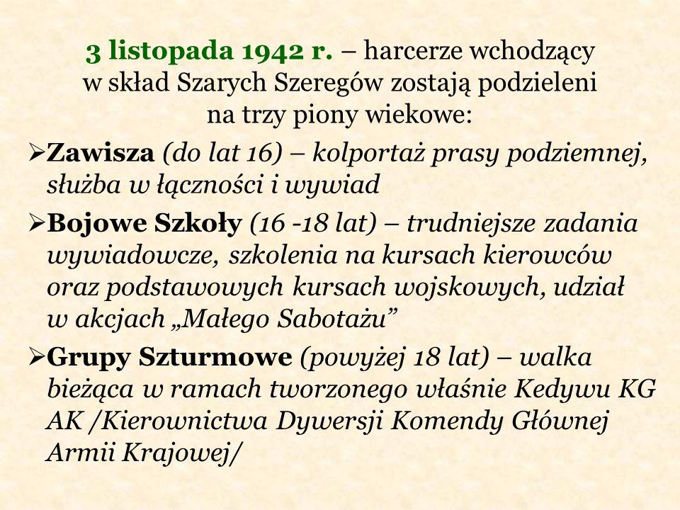 3 listopada 1942 r. – harcerze wchodzący w skład Szarych Szeregów zostają podzieleni na trzy piony wiekowe:
