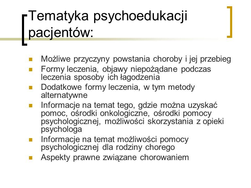 Tematyka psychoedukacji pacjentów: