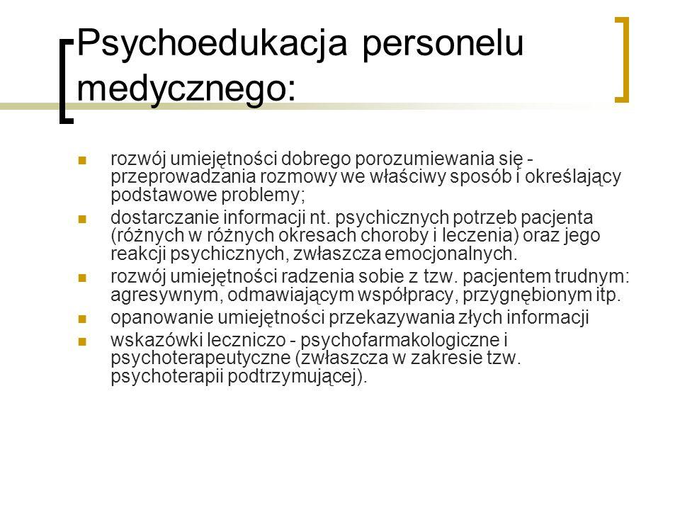 Psychoedukacja personelu medycznego: