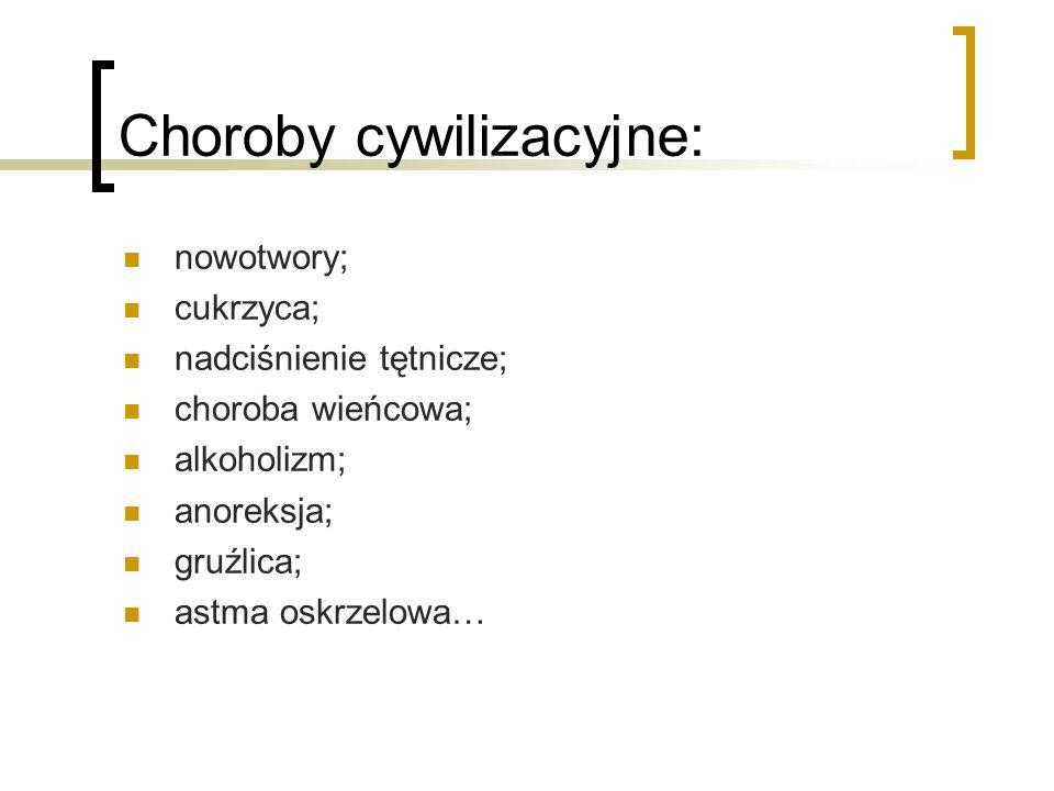 Choroby cywilizacyjne: