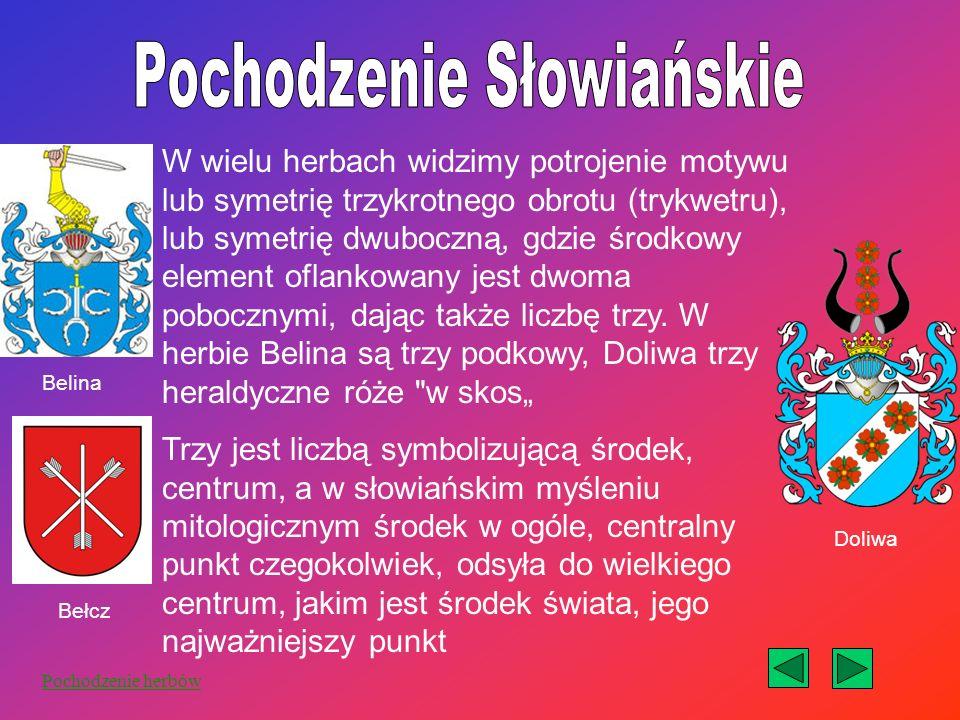 Pochodzenie Słowiańskie
