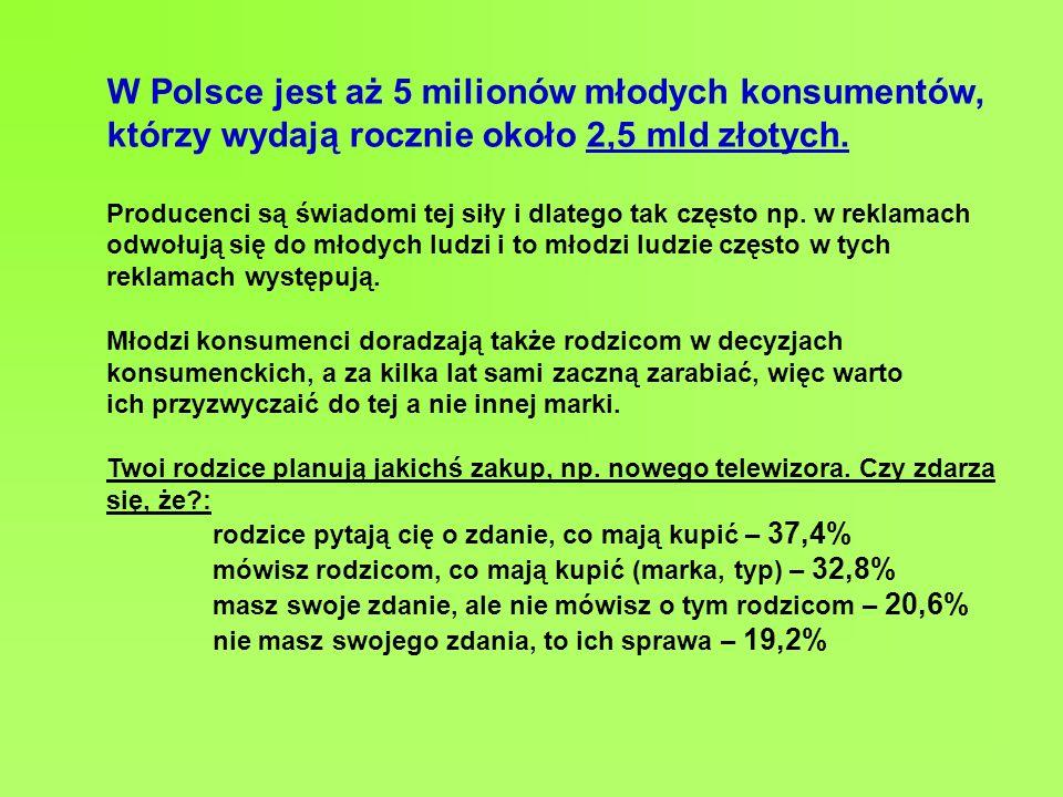 W Polsce jest aż 5 milionów młodych konsumentów,