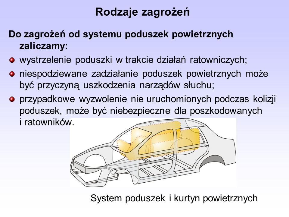 Rodzaje zagrożeń Do zagrożeń od systemu poduszek powietrznych zaliczamy: wystrzelenie poduszki w trakcie działań ratowniczych;