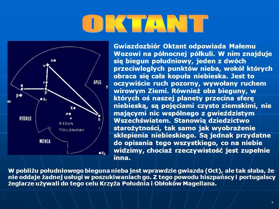 OKTANT