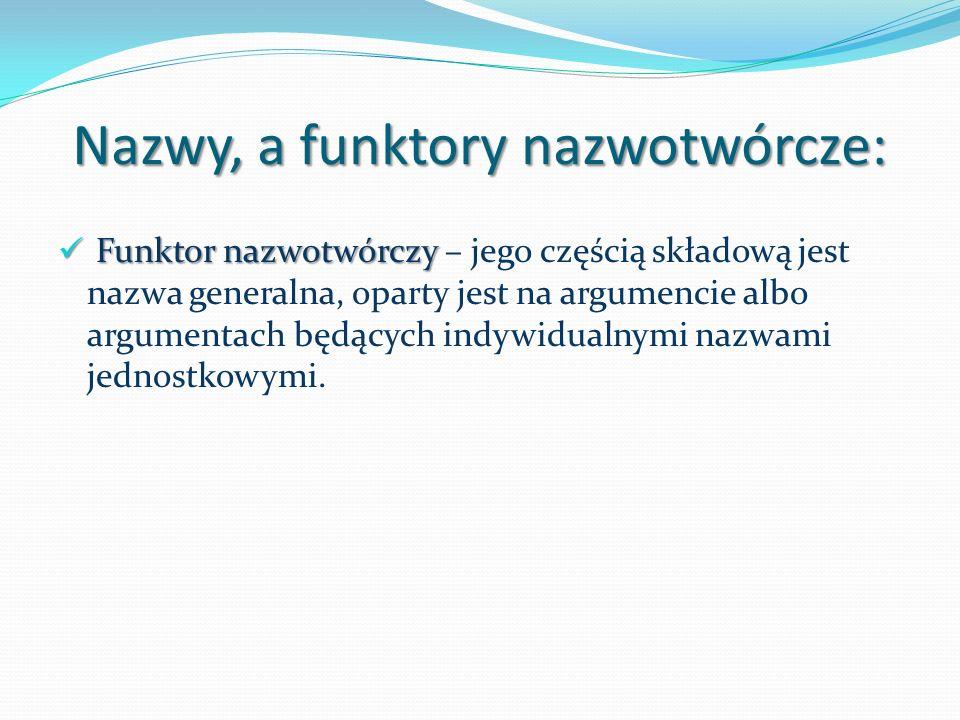 Nazwy, a funktory nazwotwórcze: