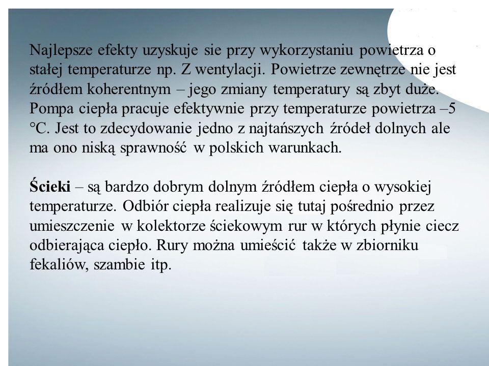 Najlepsze efekty uzyskuje sie przy wykorzystaniu powietrza o stałej temperaturze np. Z wentylacji. Powietrze zewnętrze nie jest źródłem koherentnym – jego zmiany temperatury są zbyt duże. Pompa ciepła pracuje efektywnie przy temperaturze powietrza –5 °C. Jest to zdecydowanie jedno z najtańszych źródeł dolnych ale ma ono niską sprawność w polskich warunkach.