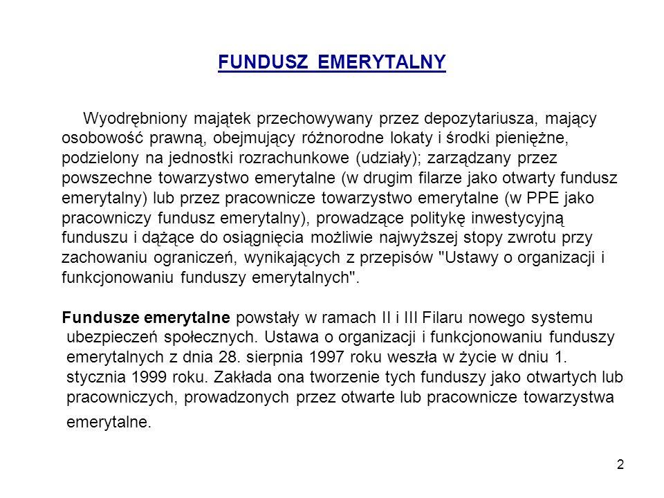 FUNDUSZ EMERYTALNY Wyodrębniony majątek przechowywany przez depozytariusza, mający.