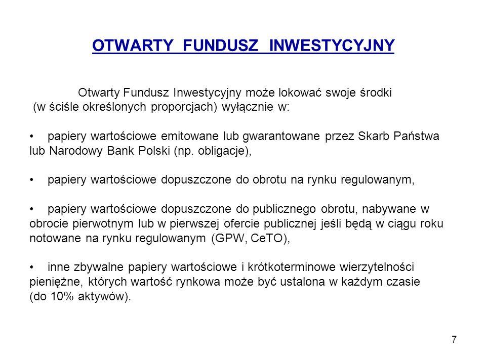OTWARTY FUNDUSZ INWESTYCYJNY