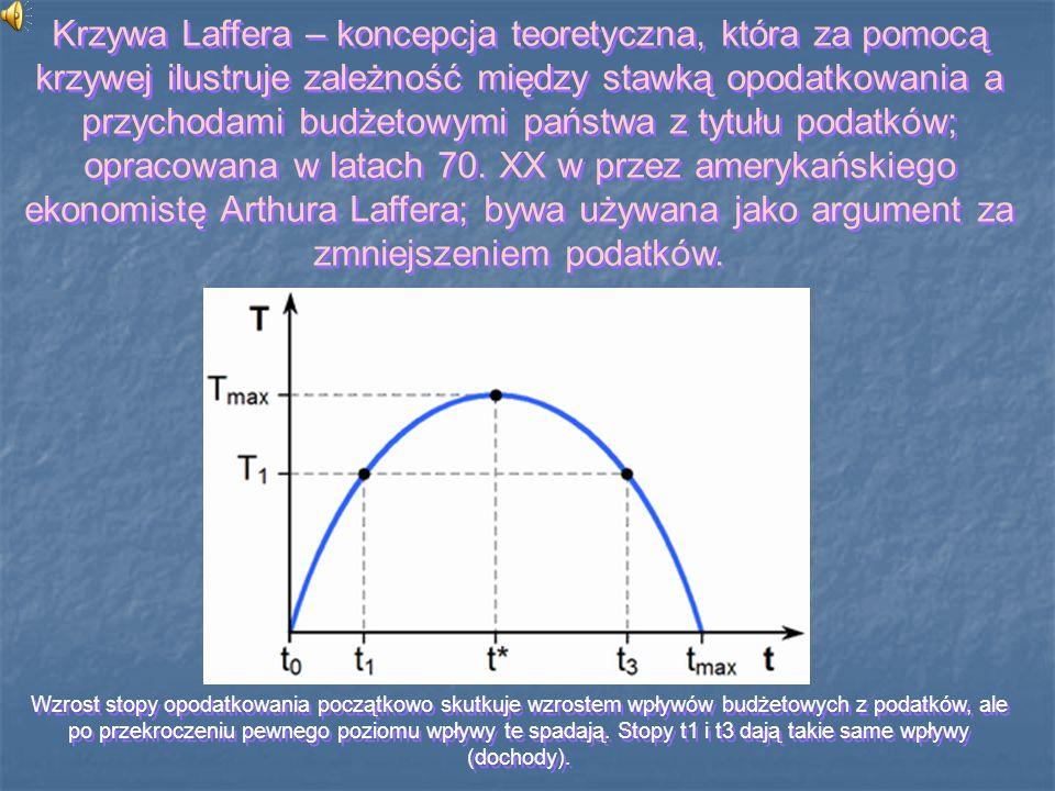 Krzywa Laffera – koncepcja teoretyczna, która za pomocą krzywej ilustruje zależność między stawką opodatkowania a przychodami budżetowymi państwa z tytułu podatków; opracowana w latach 70. XX w przez amerykańskiego ekonomistę Arthura Laffera; bywa używana jako argument za zmniejszeniem podatków.
