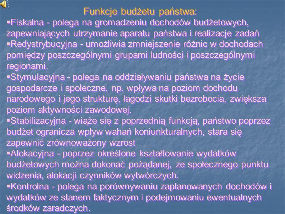 Funkcje budżetu państwa: