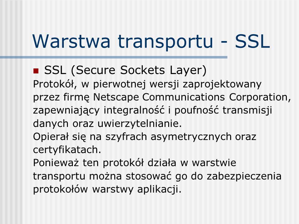 Warstwa transportu - SSL