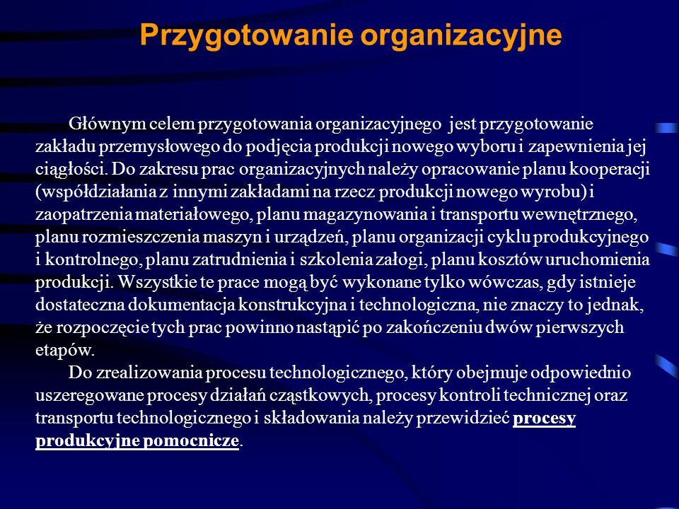 Przygotowanie organizacyjne