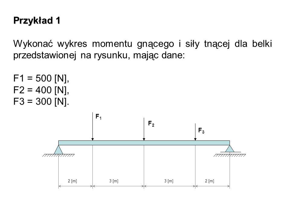 Przykład 1 Wykonać wykres momentu gnącego i siły tnącej dla belki przedstawionej na rysunku, mając dane: