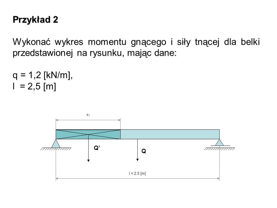 Przykład 2 Wykonać wykres momentu gnącego i siły tnącej dla belki przedstawionej na rysunku, mając dane: