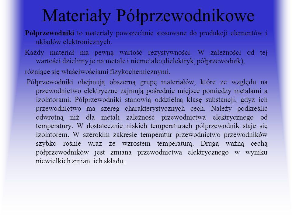 Materiały Półprzewodnikowe