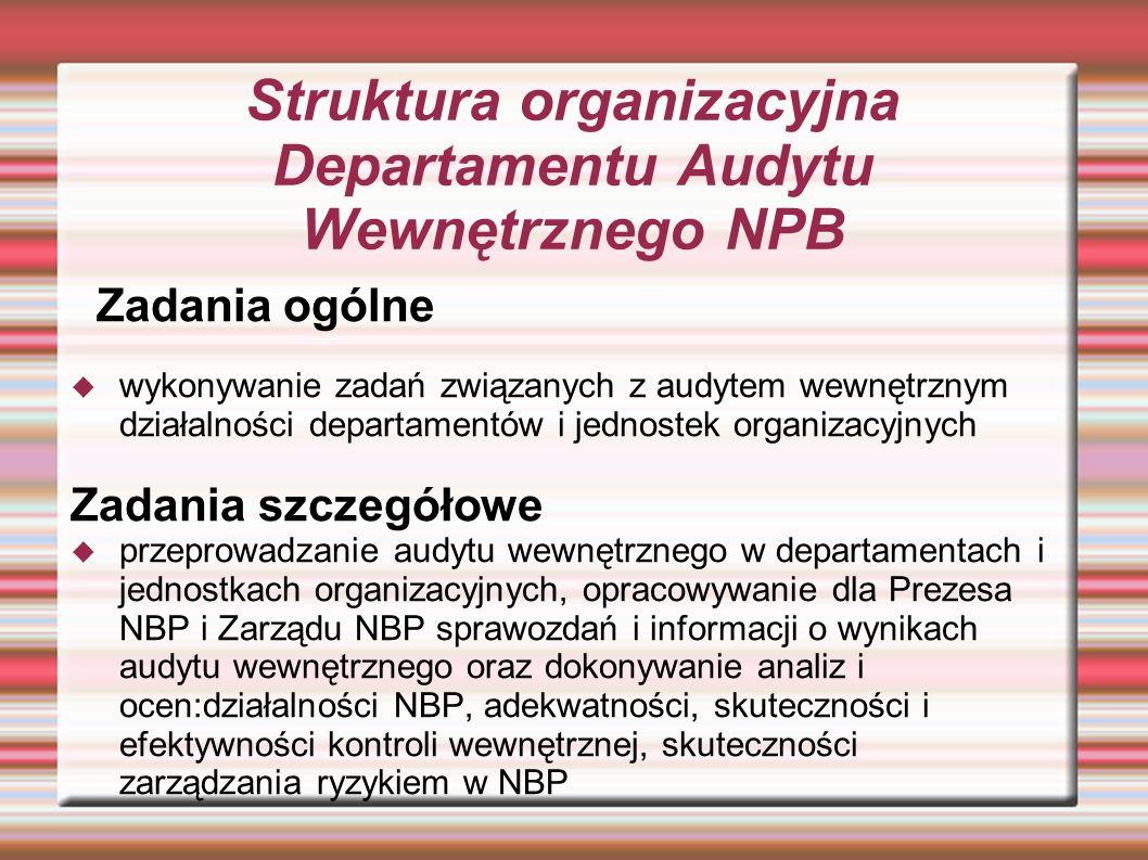 Struktura organizacyjna Departamentu Audytu Wewnętrznego NPB