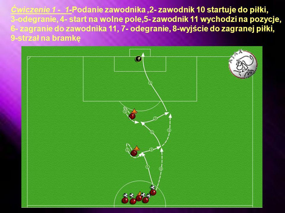 Ćwiczenie 1 - 1-Podanie zawodnika ,2- zawodnik 10 startuje do piłki,
