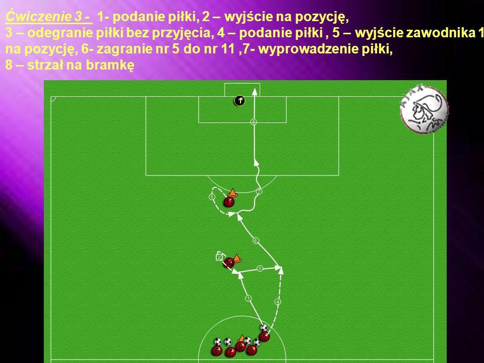 Ćwiczenie 3 - 1- podanie piłki, 2 – wyjście na pozycję,
