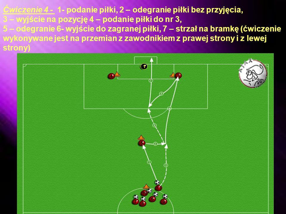 Ćwiczenie 4 - 1- podanie piłki, 2 – odegranie piłki bez przyjęcia,