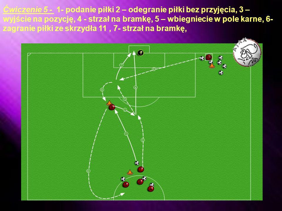 Ćwiczenie 5 - 1- podanie piłki 2 – odegranie piłki bez przyjęcia, 3 – wyjście na pozycję, 4 - strzał na bramkę, 5 – wbiegniecie w pole karne, 6- zagranie piłki ze skrzydła 11 , 7- strzał na bramkę,