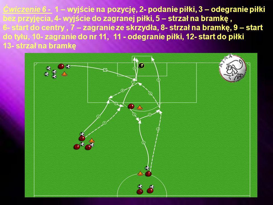 Ćwiczenie 6 - 1 – wyjście na pozycję, 2- podanie piłki, 3 – odegranie piłki bez przyjęcia, 4- wyjście do zagranej piłki, 5 – strzał na bramkę ,