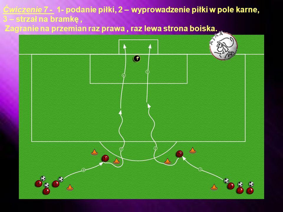 Ćwiczenie 7 - 1- podanie piłki, 2 – wyprowadzenie piłki w pole karne,