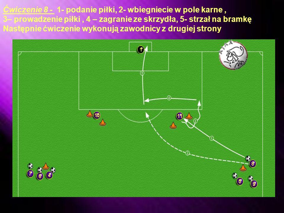 Ćwiczenie 8 - 1- podanie piłki, 2- wbiegniecie w pole karne ,