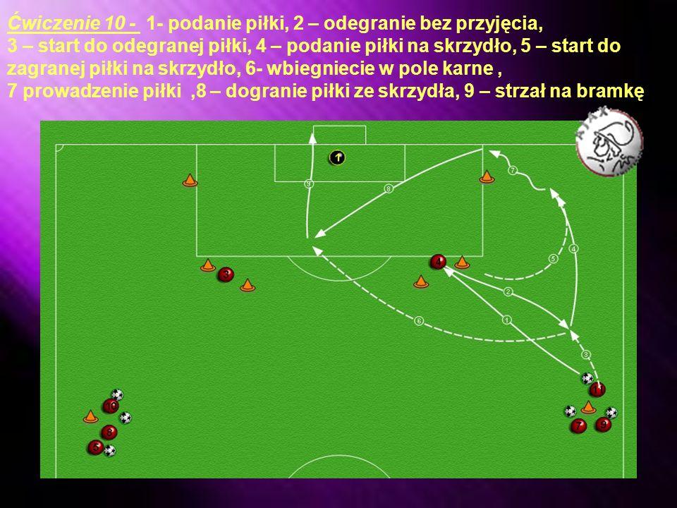 Ćwiczenie 10 - 1- podanie piłki, 2 – odegranie bez przyjęcia,