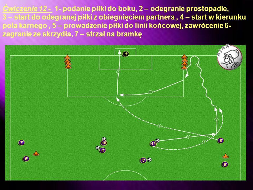 Ćwiczenie 12 - 1- podanie piłki do boku, 2 – odegranie prostopadle,