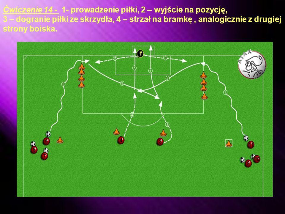 Ćwiczenie 14 - 1- prowadzenie piłki, 2 – wyjście na pozycję,