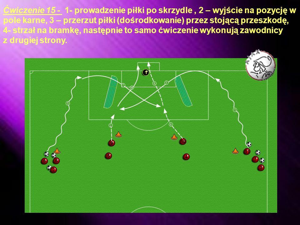 Ćwiczenie 15 - 1- prowadzenie piłki po skrzydle , 2 – wyjście na pozycję w pole karne, 3 – przerzut piłki (dośrodkowanie) przez stojącą przeszkodę,