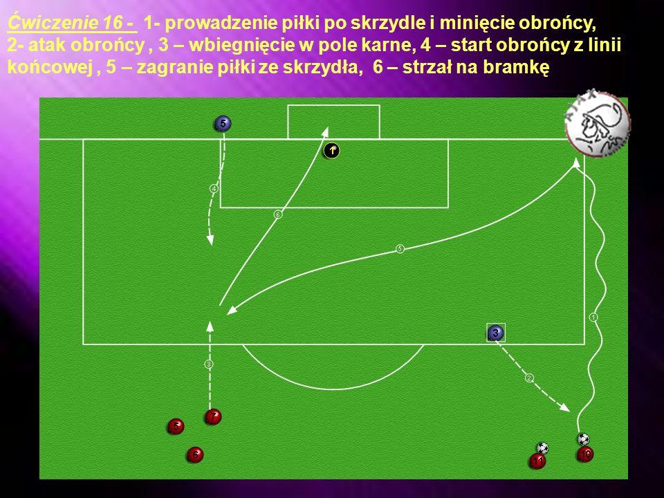 Ćwiczenie 16 - 1- prowadzenie piłki po skrzydle i minięcie obrońcy,
