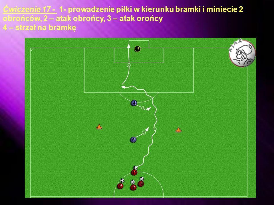 Ćwiczenie 17 - 1- prowadzenie piłki w kierunku bramki i miniecie 2 obrońców, 2 – atak obrońcy, 3 – atak orońcy