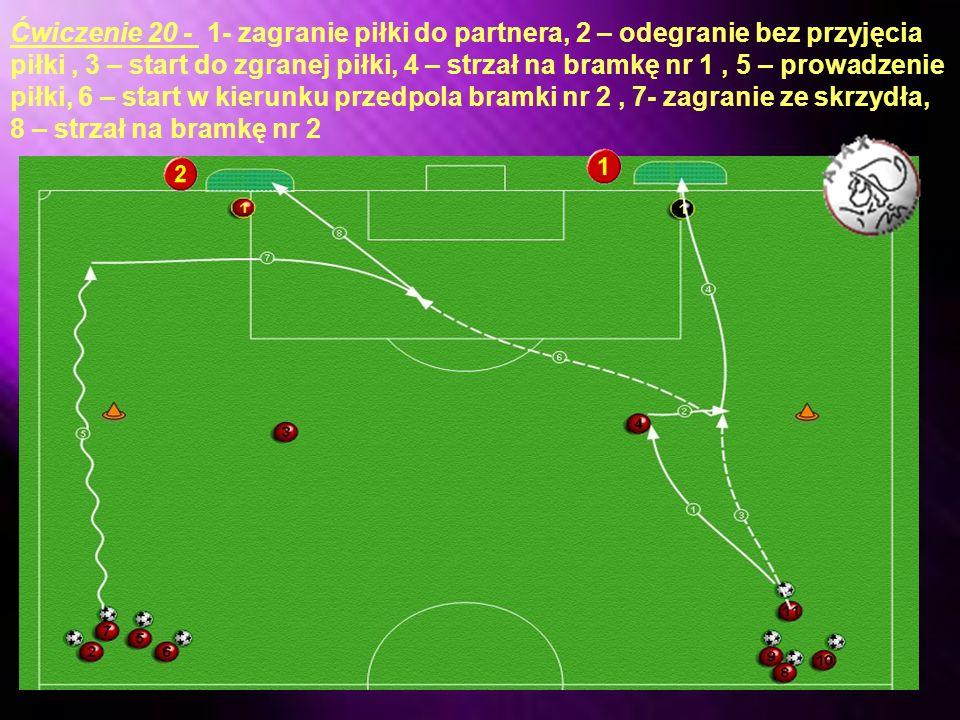 Ćwiczenie 20 - 1- zagranie piłki do partnera, 2 – odegranie bez przyjęcia