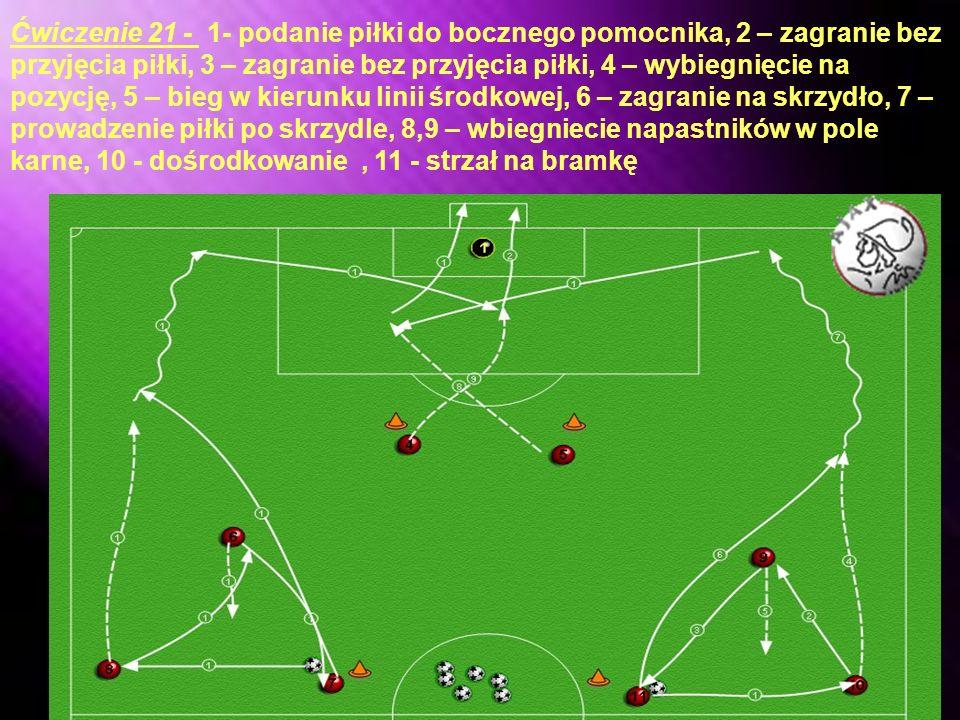 Ćwiczenie 21 - 1- podanie piłki do bocznego pomocnika, 2 – zagranie bez przyjęcia piłki, 3 – zagranie bez przyjęcia piłki, 4 – wybiegnięcie na pozycję, 5 – bieg w kierunku linii środkowej, 6 – zagranie na skrzydło, 7 – prowadzenie piłki po skrzydle, 8,9 – wbiegniecie napastników w pole karne, 10 - dośrodkowanie , 11 - strzał na bramkę